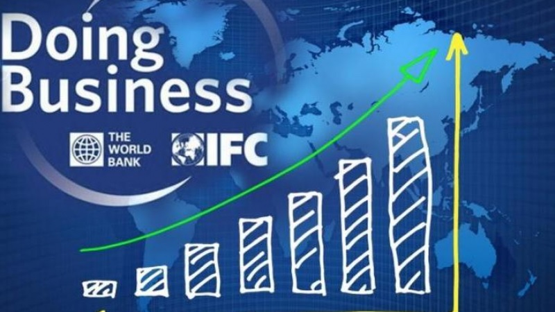 Doing Business 2019: le Maroc classé 2ème dans le MENA, 3ème en Afrique et 60ème mondial